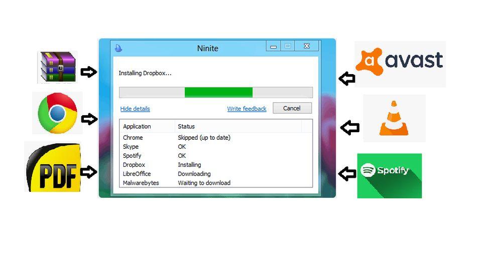 Cum să instalezi mai multe programe deodată - Ninite- exemplu