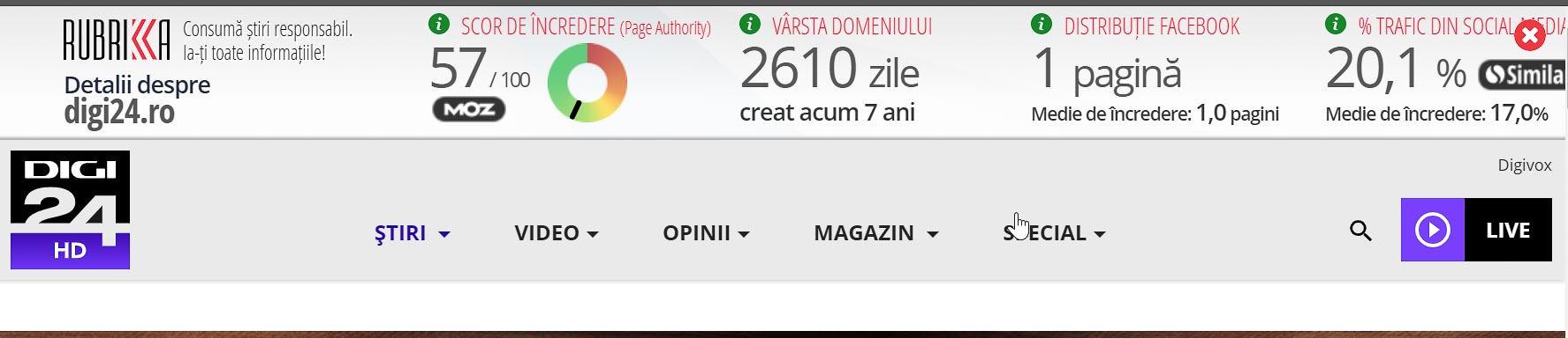 Rubrika.ro extenise Chrome