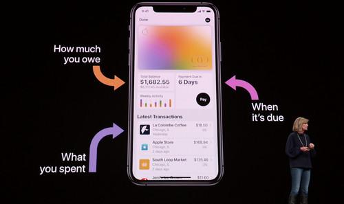 Analytics Apple Card