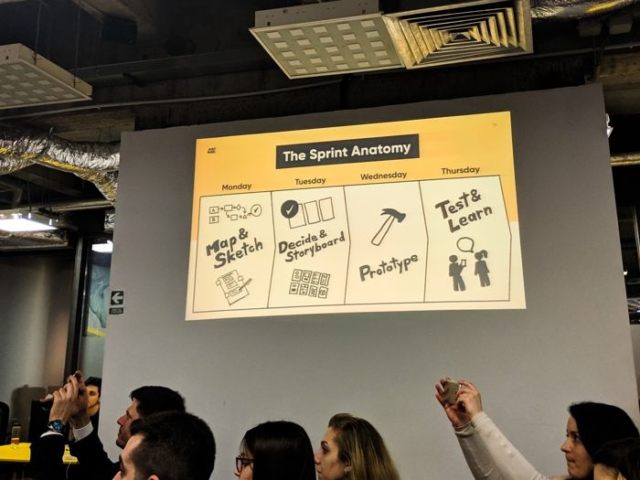 Anatomia design sprint
