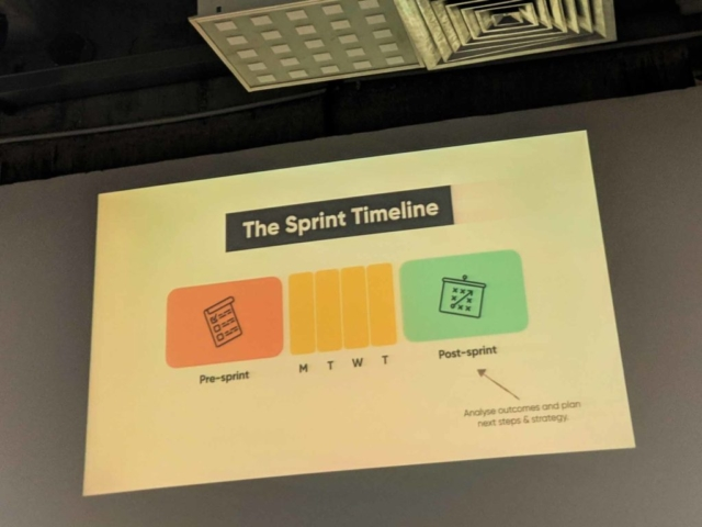 Programul design sprint
