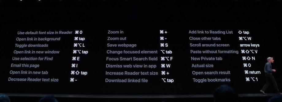 scurtaturi noi pentru tastatura iPad