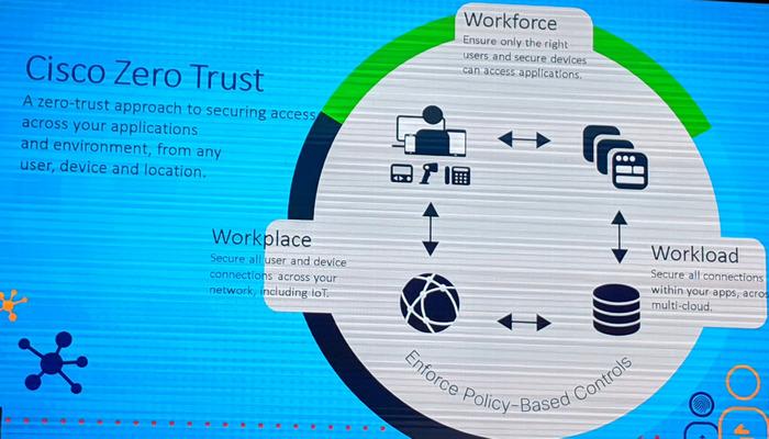 Cisco Zero Trust