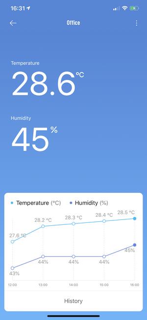 afisaj termometru xiaomi