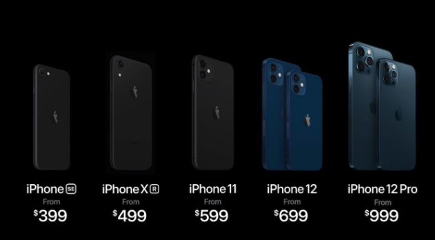 lineup iPhone 12